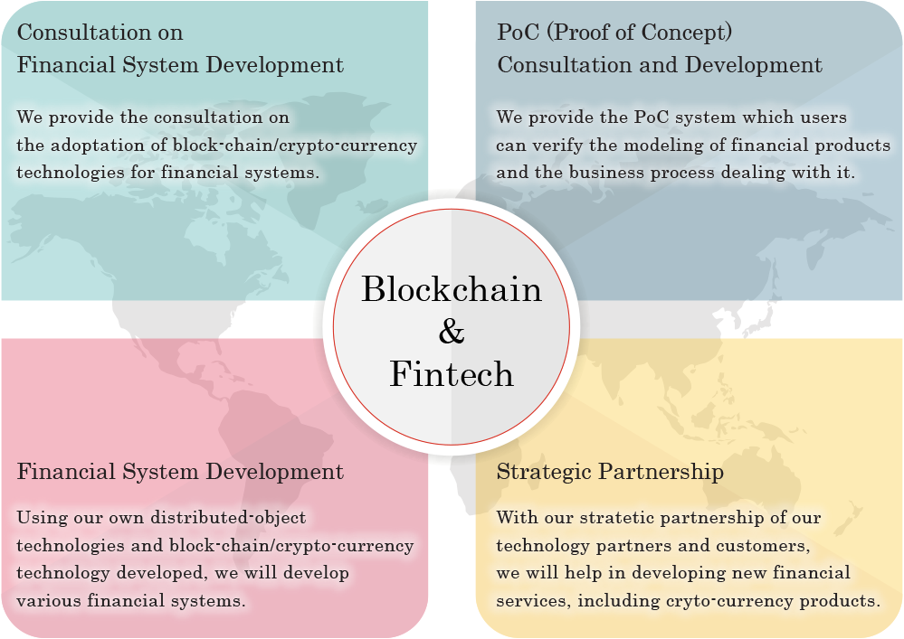 Block Chain & Fin Tech 金融システムコンサルティング 金融システムに対し、暗号通貨・ブロックチェイン導入のコンサルティングを提供します PoCコンサルティング 金融商品のモデリングやプロセスにおける、コンセプト実証のコンサルティングを提供します 金融システム開発 当社の分散トレーディングフレームワークや、暗号通貨・ブロックチェインフレームワークを用い、金融システム全般の開発を行います 戦略的提携・パートナーシップ 戦略的提携を結び、お客様企業のパートナーとして、金融サービスや仮想通貨事業を展開します